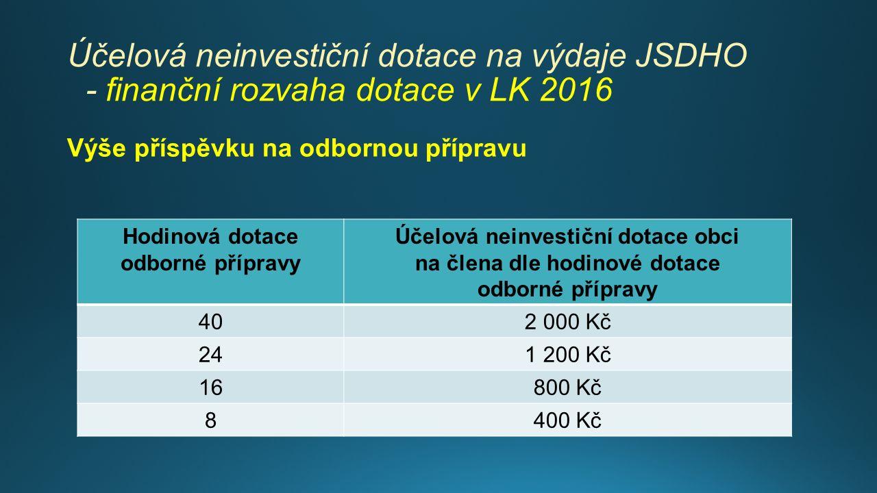 Účelová neinvestiční dotace na výdaje JSDHO - finanční rozvaha dotace v LK 2016 Výše příspěvku na odbornou přípravu Hodinová dotace odborné přípravy Ú