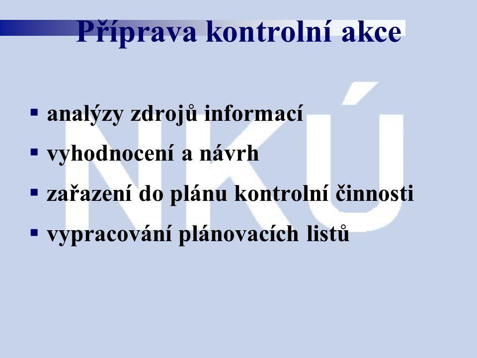  analýzy zdrojů informací  vyhodnocení a návrh  zařazení do plánu kontrolní činnosti  vypracování plánovacích listů Příprava kontrolní akce