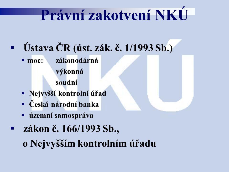 Právní zakotvení NKÚ  Ústava ČR (úst.zák. č.