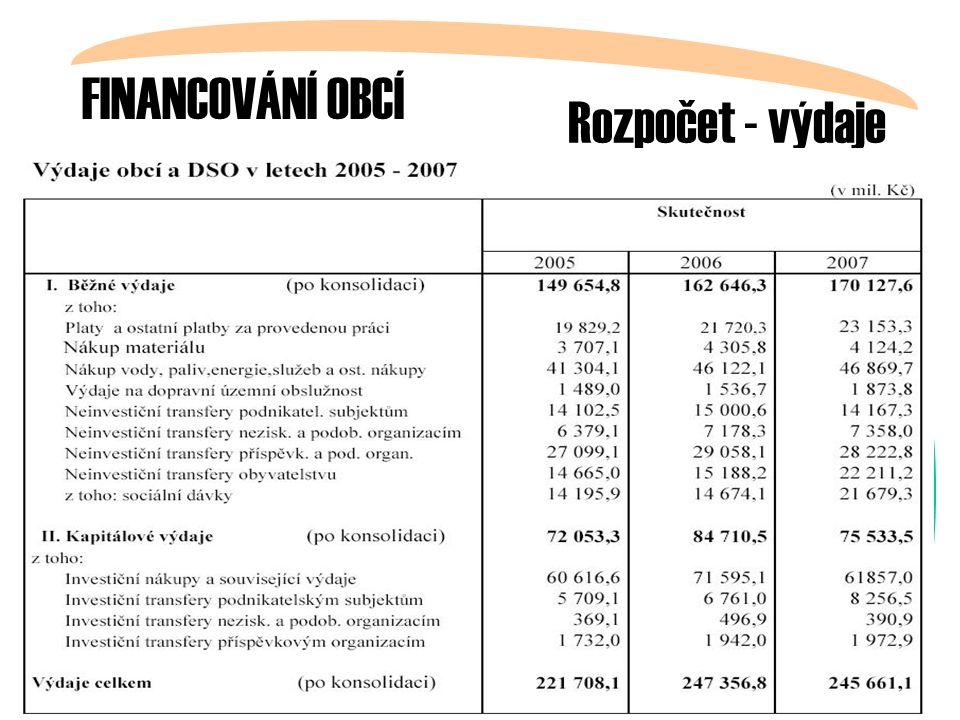 FINANCOVÁNÍ OBCÍ Rozpočet - výdaje