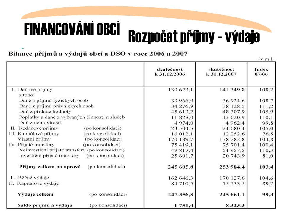 FINANCOVÁNÍ OBCÍ Rozpočet příjmy - výdaje