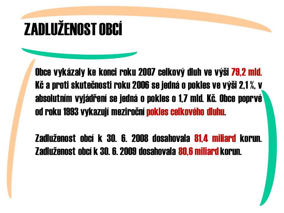 ZADLUŽENOST OBCÍ Obce vykázaly ke konci roku 2007 celkový dluh ve výši 79,2 mld.