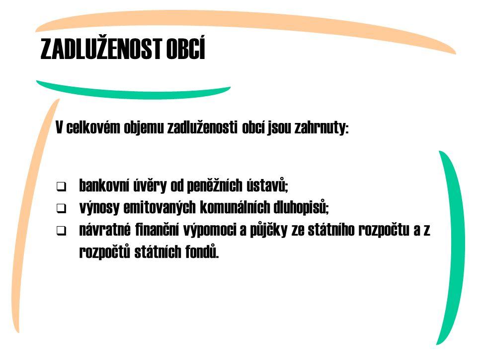 ZADLUŽENOST OBCÍ V celkovém objemu zadluženosti obcí jsou zahrnuty:  bankovní úvěry od peněžních ústavů;  výnosy emitovaných komunálních dluhopisů;  návratné finanční výpomoci a půjčky ze státního rozpočtu a z rozpočtů státních fondů.