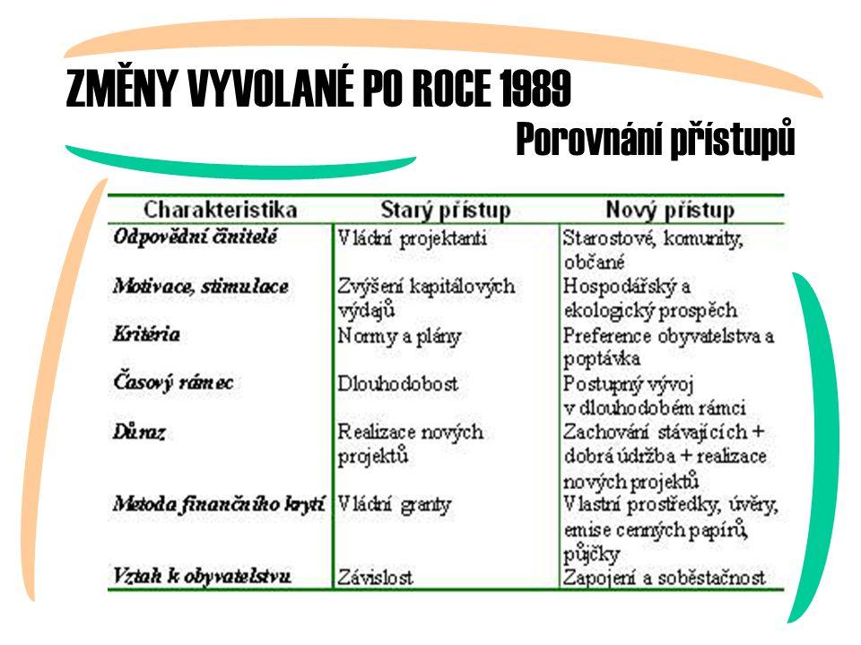 ZMĚNY VYVOLANÉ PO ROCE 1989 Porovnání přístupů