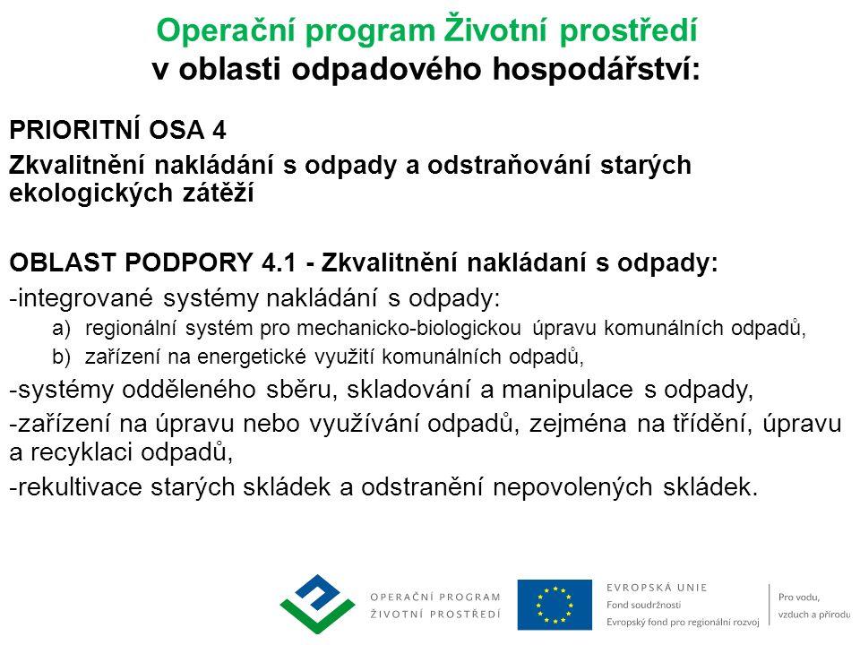Operační program Životní prostředí v oblasti odpadového hospodářství: PRIORITNÍ OSA 4 Zkvalitnění nakládání s odpady a odstraňování starých ekologický