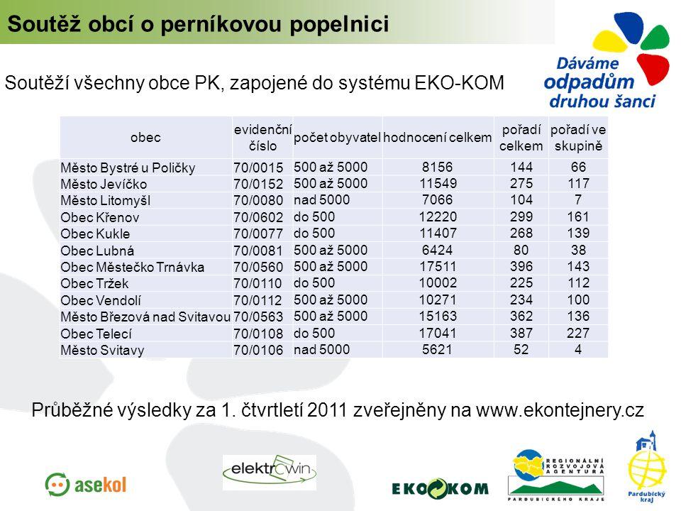 Soutěž obcí o perníkovou popelnici Soutěží všechny obce PK, zapojené do systému EKO-KOM Průběžné výsledky za 1. čtvrtletí 2011 zveřejněny na www.ekont