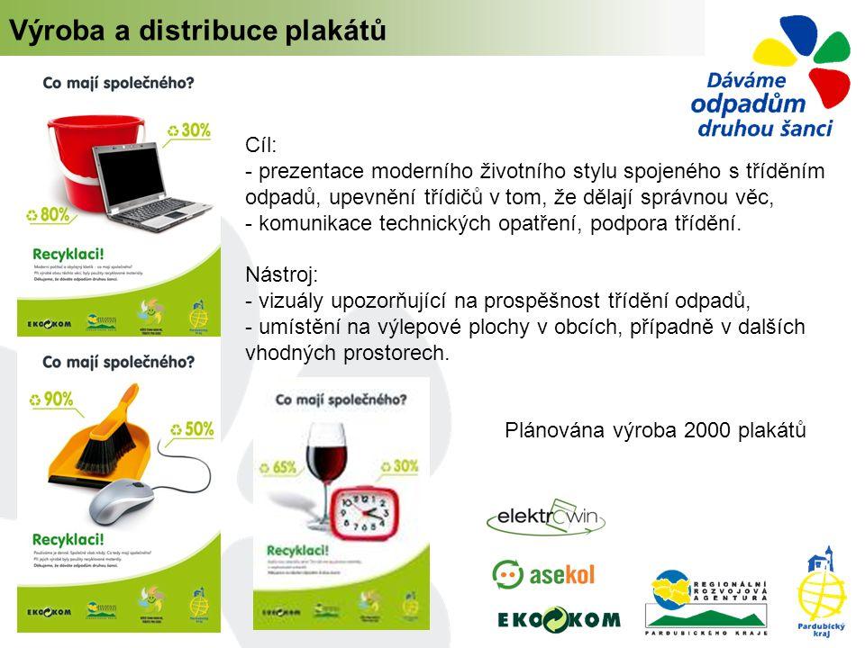 Výroba a distribuce plakátů Cíl: - prezentace moderního životního stylu spojeného s tříděním odpadů, upevnění třídičů v tom, že dělají správnou věc, - komunikace technických opatření, podpora třídění.