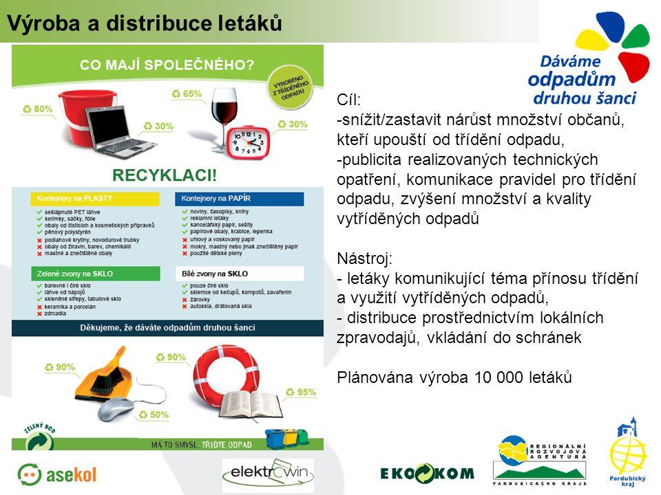 Výroba a distribuce letáků Cíl: -snížit/zastavit nárůst množství občanů, kteří upouští od třídění odpadu, -publicita realizovaných technických opatřen