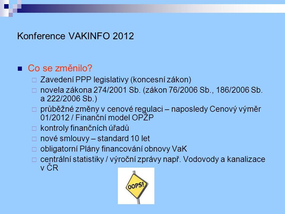 Konference VAKINFO 2012 Co se změnilo.