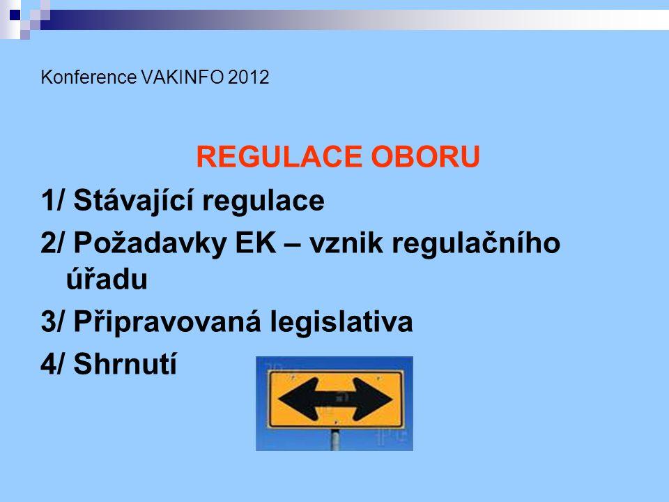 Konference VAKINFO 2012 REGULACE OBORU 1/ Stávající regulace 2/ Požadavky EK – vznik regulačního úřadu 3/ Připravovaná legislativa 4/ Shrnutí
