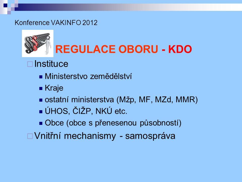Konference VAKINFO 2012 REGULACE OBORU - KDO  Instituce Ministerstvo zemědělství Kraje ostatní ministerstva (Mžp, MF, MZd, MMR) ÚHOS, ČIŽP, NKÚ etc.