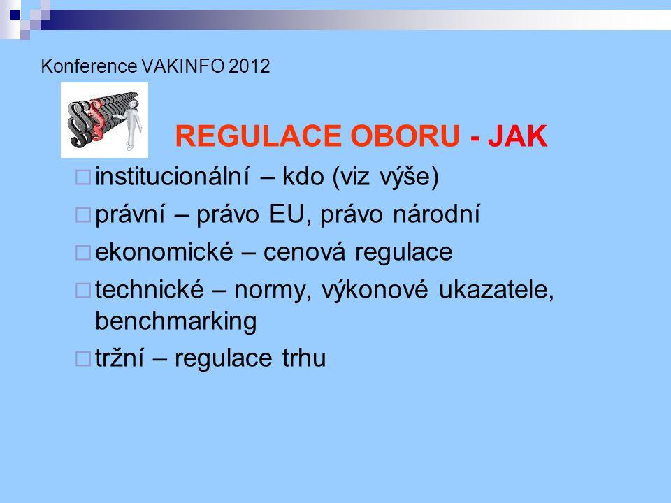 Konference VAKINFO 2012 REGULACE OBORU - JAK  institucionální – kdo (viz výše)  právní – právo EU, právo národní  ekonomické – cenová regulace  technické – normy, výkonové ukazatele, benchmarking  tržní – regulace trhu
