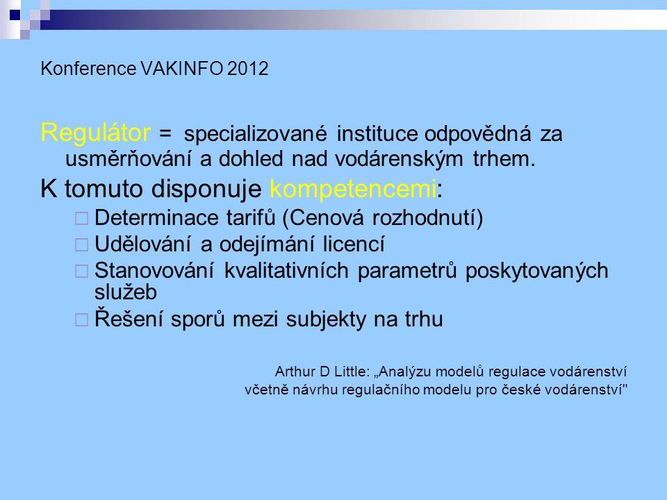 Konference VAKINFO 2012 Regulátor = specializované instituce odpovědná za usměrňování a dohled nad vodárenským trhem.