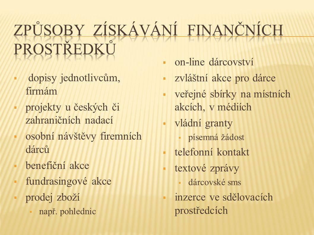  dopisy jednotlivcům, firmám  projekty u českých či zahraničních nadací  osobní návštěvy firemních dárců  benefiční akce  fundrasingové akce  prodej zboží  např.