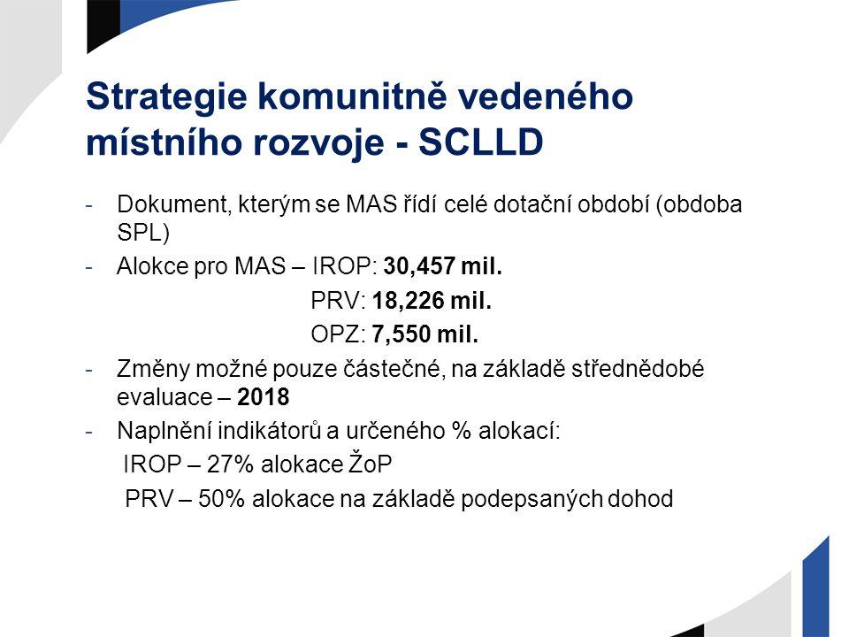 Strategie komunitně vedeného místního rozvoje - SCLLD -Dokument, kterým se MAS řídí celé dotační období (obdoba SPL) -Alokce pro MAS – IROP: 30,457 mi