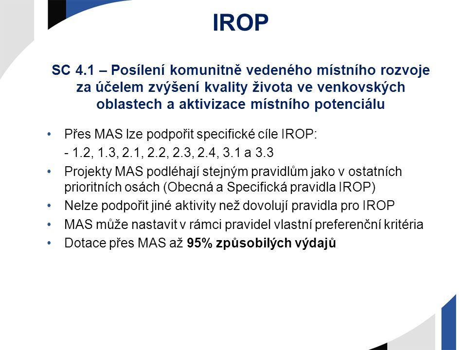 IROP SC 4.1 – Posílení komunitně vedeného místního rozvoje za účelem zvýšení kvality života ve venkovských oblastech a aktivizace místního potenciálu