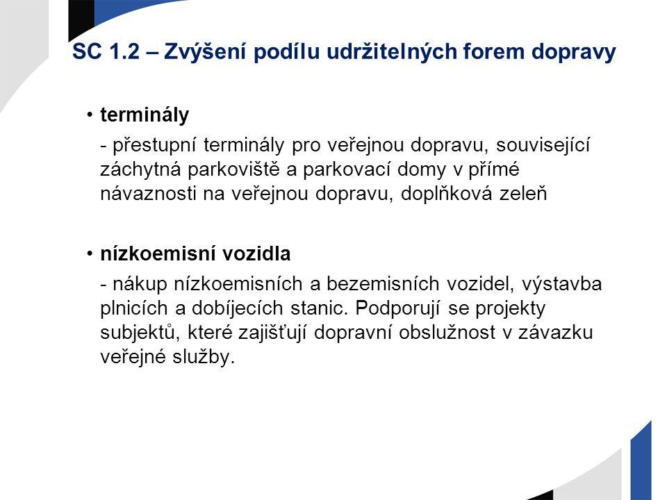 Horizontální a vertikální spolupráce mezi účastníky krátkých dodavatelských řetězců a místních trhů (článek 35, odst.