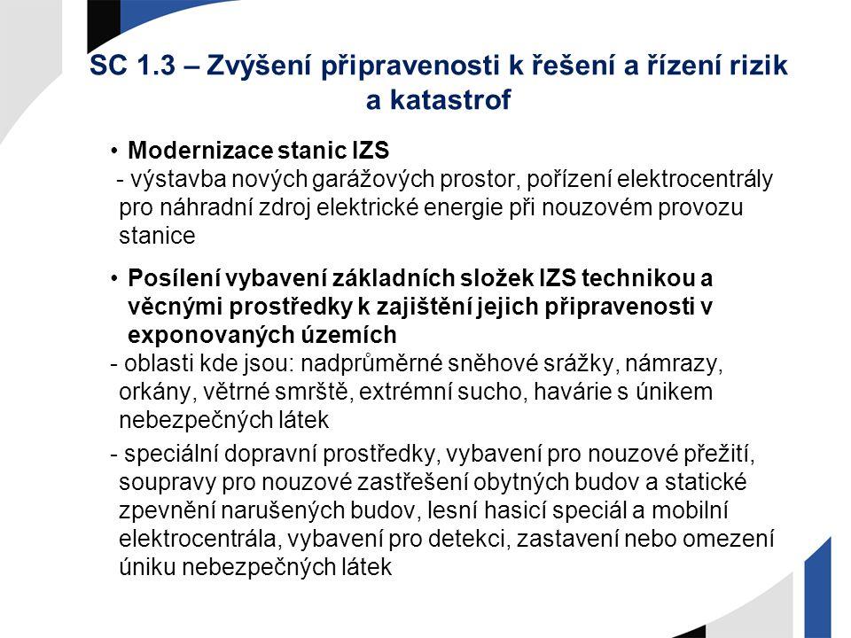 SC 1.3 – Zvýšení připravenosti k řešení a řízení rizik a katastrof Modernizace stanic IZS - výstavba nových garážových prostor, pořízení elektrocentrá