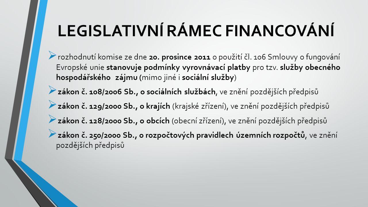LEGISLATIVNÍ RÁMEC FINANCOVÁNÍ  rozhodnutí komise ze dne 20.