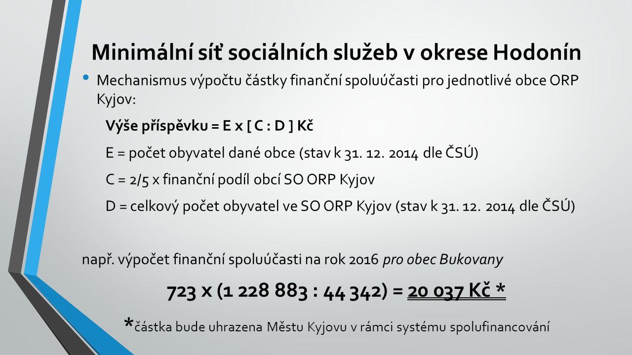 Minimální síť sociálních služeb v okrese Hodonín Mechanismus výpočtu částky finanční spoluúčasti pro jednotlivé obce vzhledem ke spádovosti do církevní diecéze: Výše příspěvku = E x [ C : D ] Kč E = počet obyvatel dané obce (stav k 31.