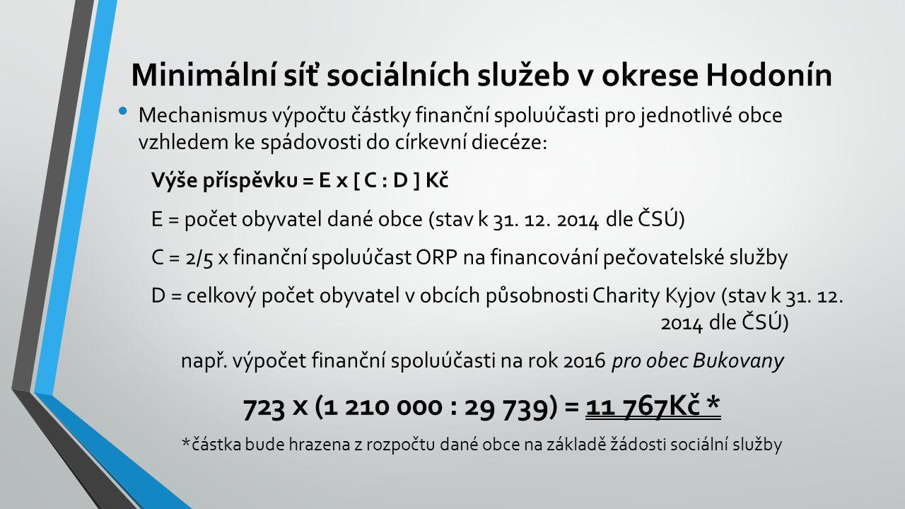 Dotace z rozpočtu Města Kyjova V lednu 2016 bude vyhlášen dotační program na podporu Minimální sítě sociálních služeb v ORP Kyjov Dotace pro pečovatelské služby budou řešeny individuálně s jednotlivými poskytovateli sociálních služeb a příslušnými obcemi Kontaktní osoba: Bc.