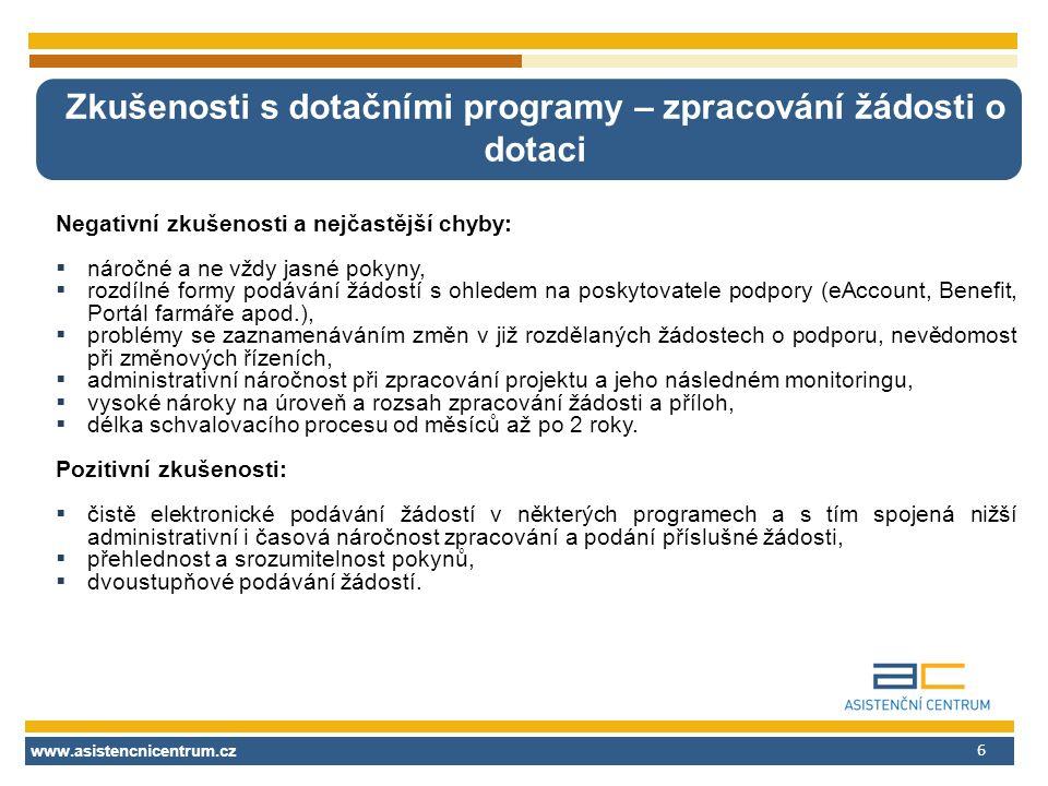 www.asistencnicentrum.cz 6 Zkušenosti s dotačními programy – zpracování žádosti o dotaci Negativní zkušenosti a nejčastější chyby:  náročné a ne vždy