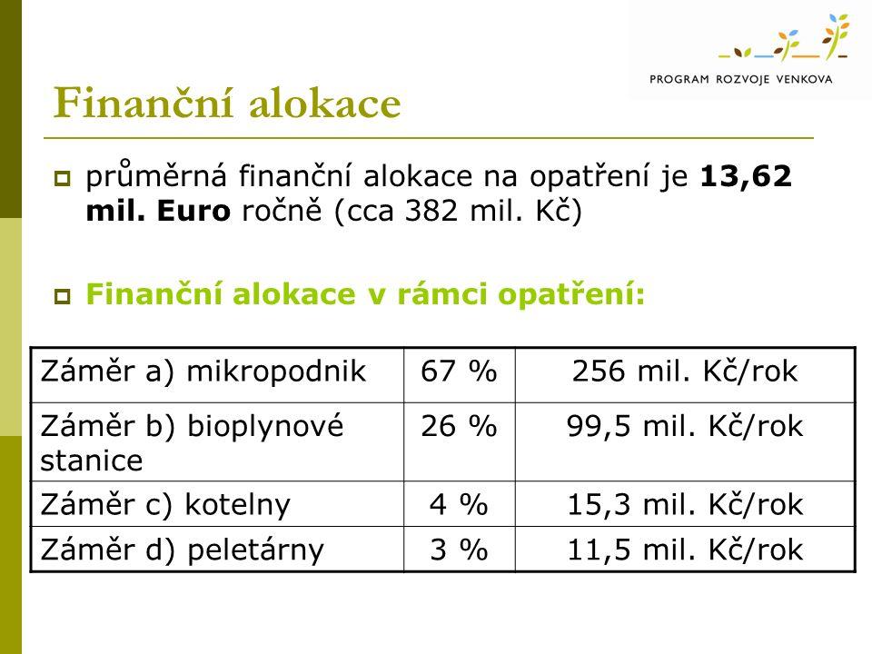 Finanční alokace  průměrná finanční alokace na opatření je 13,62 mil.