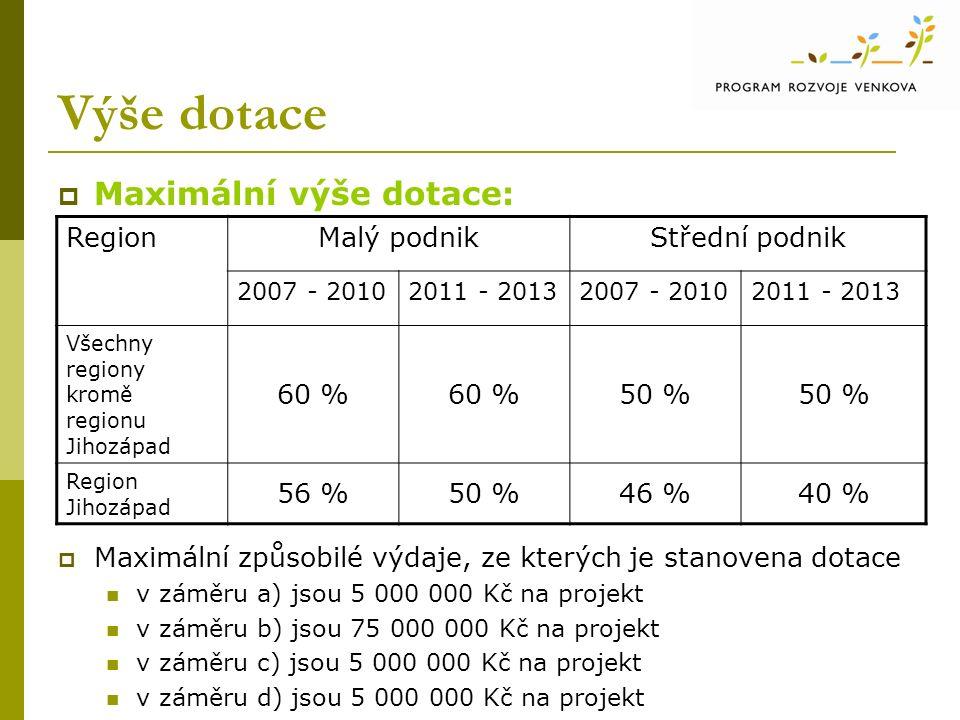 Výše dotace  Maximální výše dotace:  Maximální způsobilé výdaje, ze kterých je stanovena dotace v záměru a) jsou 5 000 000 Kč na projekt v záměru b) jsou 75 000 000 Kč na projekt v záměru c) jsou 5 000 000 Kč na projekt v záměru d) jsou 5 000 000 Kč na projekt RegionMalý podnikStřední podnik 2007 - 20102011 - 20132007 - 20102011 - 2013 Všechny regiony kromě regionu Jihozápad 60 % 50 % Region Jihozápad 56 %50 %46 %40 %