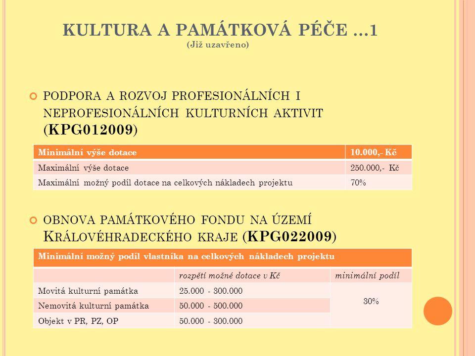 KULTURA A PAMÁTKOVÁ PÉČE …1 (Již uzavřeno) PODPORA A ROZVOJ PROFESIONÁLNÍCH I NEPROFESIONÁLNÍCH KULTURNÍCH AKTIVIT ( KPG012009 ) OBNOVA PAMÁTKOVÉHO FONDU NA ÚZEMÍ K RÁLOVÉHRADECKÉHO KRAJE ( KPG022009 ) Minimální výše dotace10.000,- Kč Maximální výše dotace250.000,- Kč Maximální možný podíl dotace na celkových nákladech projektu70% Minimální možný podíl vlastníka na celkových nákladech projektu rozpětí možné dotace v Kčminimální podíl Movitá kulturní památka25.000 - 300.000 30% Nemovitá kulturní památka50.000 - 500.000 Objekt v PR, PZ, OP50.000 - 300.000