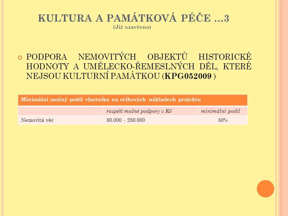 KULTURA A PAMÁTKOVÁ PÉČE …3 (Již uzavřeno) PODPORA NEMOVITÝCH OBJEKTŮ HISTORICKÉ HODNOTY A UMĚLECKO-ŘEMESLNÝCH DĚL, KTERÉ NEJSOU KULTURNÍ PAMÁTKOU ( KPG052009 ) Minimální možný podíl vlastníka na celkových nákladech projektu rozpětí možné podpory v Kčminimální podíl Nemovitá věc50.000 - 250.00050%