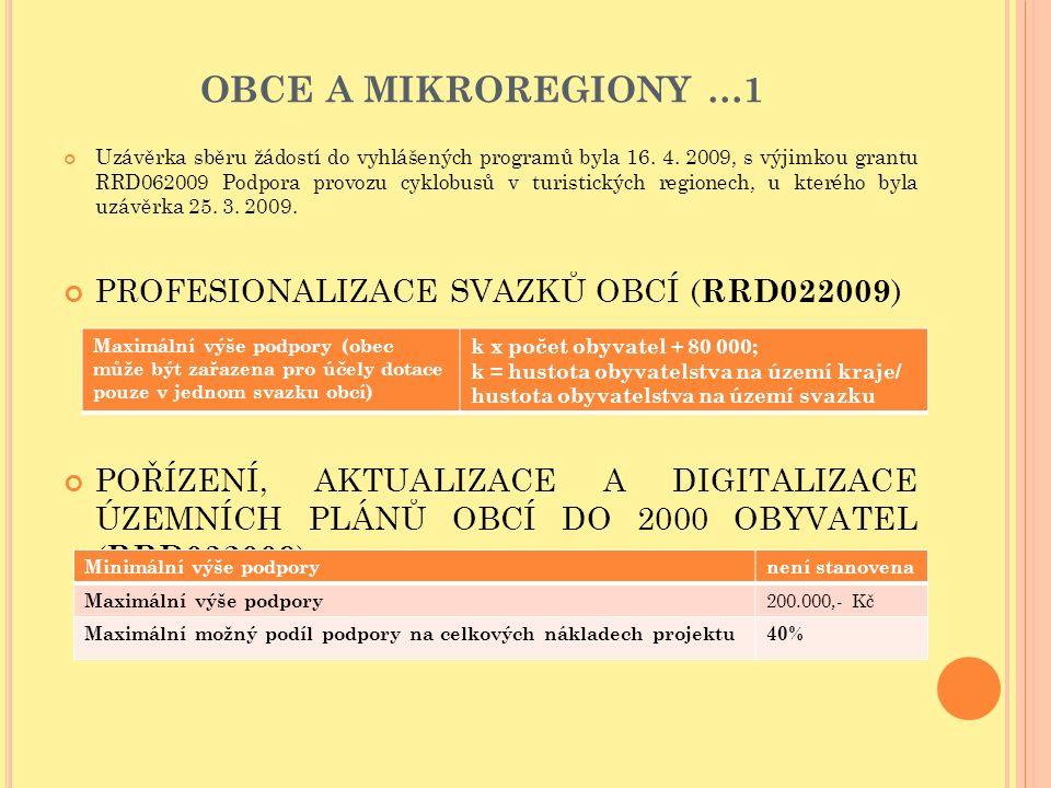 OBCE A MIKROREGIONY …1 Uzávěrka sběru žádostí do vyhlášených programů byla 16.