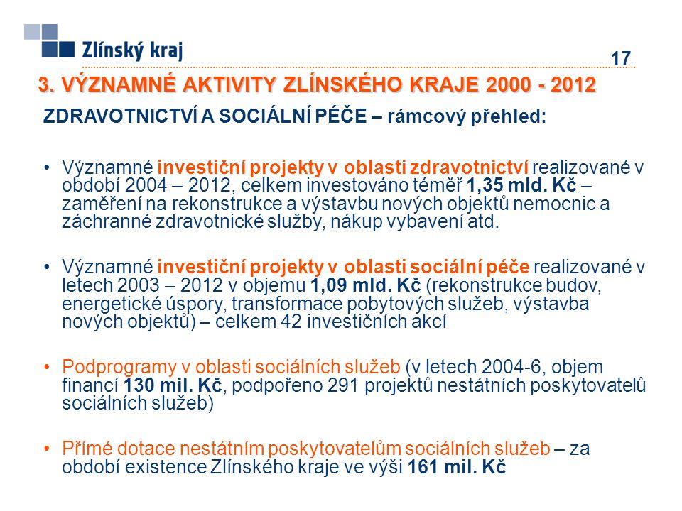 17 ZDRAVOTNICTVÍ A SOCIÁLNÍ PÉČE – rámcový přehled: Významné investiční projekty v oblasti zdravotnictví realizované v období 2004 – 2012, celkem inve