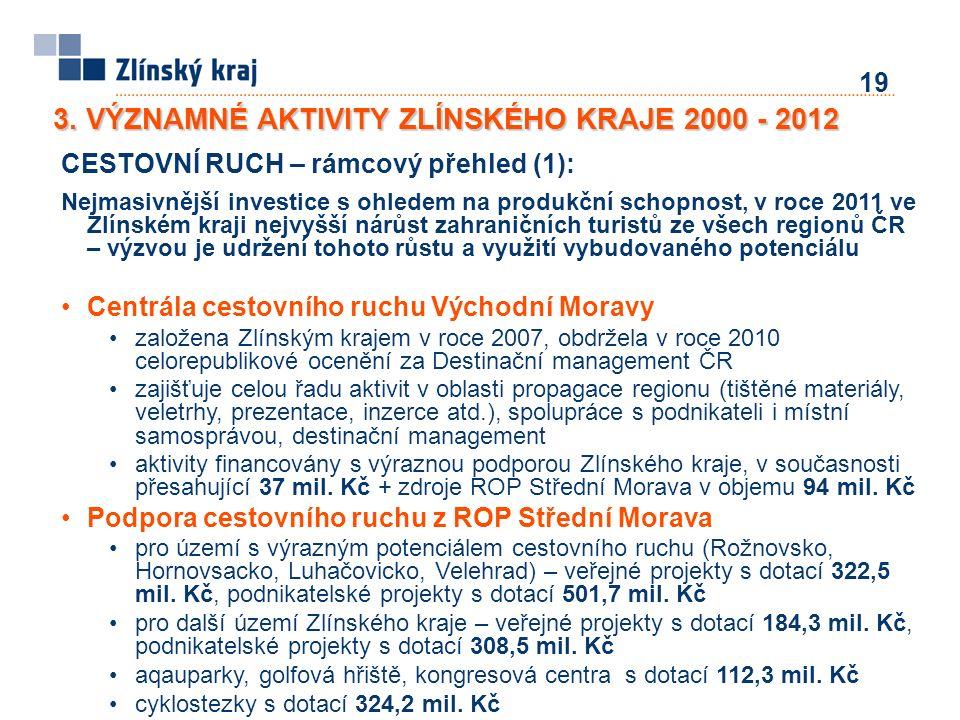 19 CESTOVNÍ RUCH – rámcový přehled (1): Nejmasivnější investice s ohledem na produkční schopnost, v roce 2011 ve Zlínském kraji nejvyšší nárůst zahran