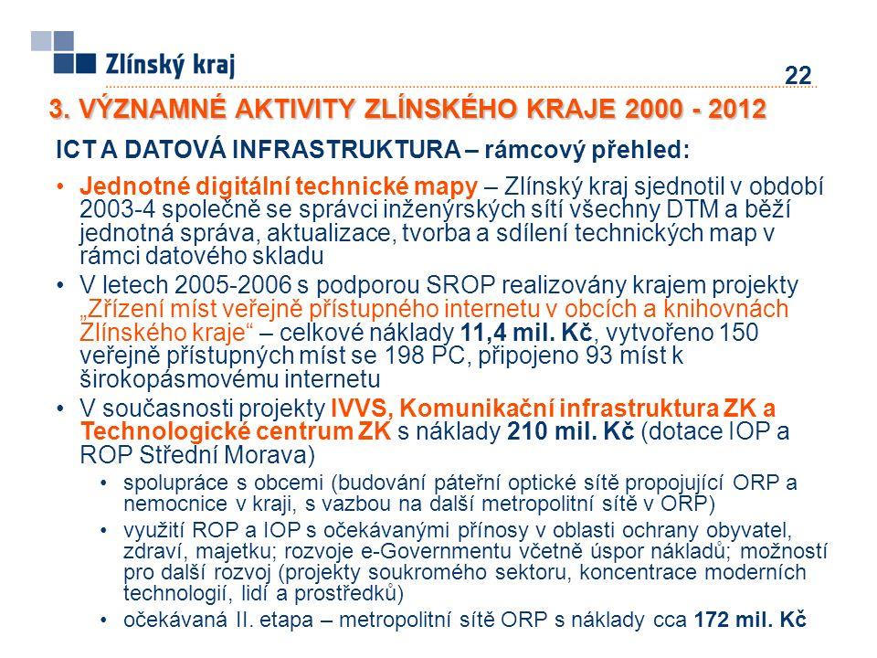 22 ICT A DATOVÁ INFRASTRUKTURA – rámcový přehled: Jednotné digitální technické mapy – Zlínský kraj sjednotil v období 2003-4 společně se správci inžen