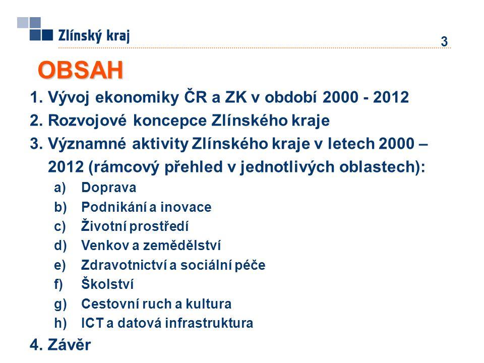 OBSAH 1.Vývoj ekonomiky ČR a ZK v období 2000 - 2012 2.Rozvojové koncepce Zlínského kraje 3.Významné aktivity Zlínského kraje v letech 2000 – 2012 (rá