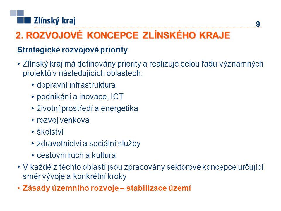 9 2. ROZVOJOVÉ KONCEPCE ZLÍNSKÉHO KRAJE Strategické rozvojové priority Zlínský kraj má definovány priority a realizuje celou řadu významných projektů