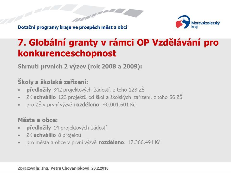 Dotační programy kraje ve prospěch měst a obcí Zpracovala: Ing.