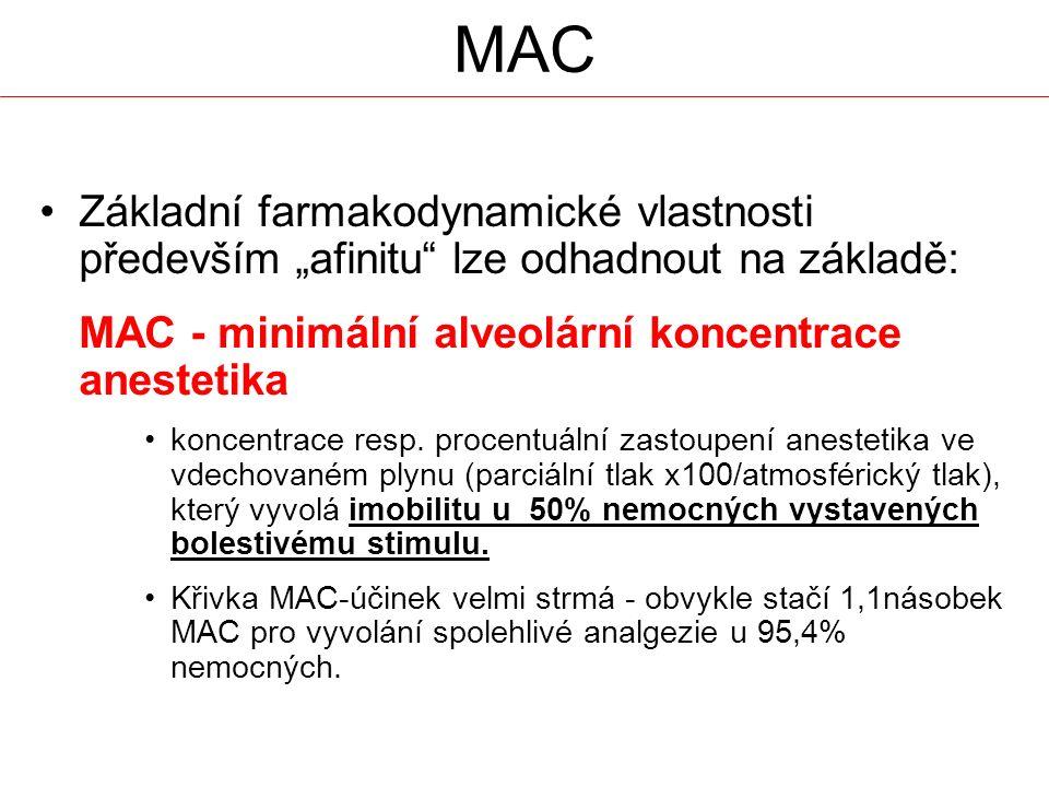 """MAC Základní farmakodynamické vlastnosti především """"afinitu"""" lze odhadnout na základě: MAC - minimální alveolární koncentrace anestetika koncentrace r"""