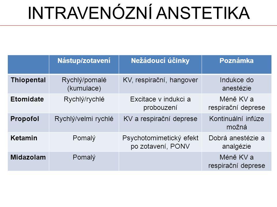 INTRAVENÓZNÍ ANSTETIKA Nástup/zotaveníNežádoucí účinkyPoznámka ThiopentalRychlý/pomalé (kumulace) KV, respirační, hangoverIndukce do anestézie EtomidateRychlý/rychléExcitace v indukci a probouzení Méně KV a respirační deprese PropofolRychlý/velmi rychléKV a respirační depreseKontinuální infúze možná KetaminPomalýPsychotomimetický efekt po zotavení, PONV Dobrá anestézie a analgézie MidazolamPomalýMéně KV a respirační deprese