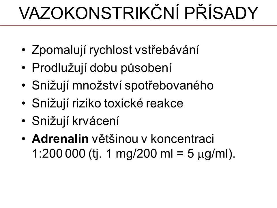 VAZOKONSTRIKČNÍ PŘÍSADY Zpomalují rychlost vstřebávání Prodlužují dobu působení Snižují množství spotřebovaného Snižují riziko toxické reakce Snižují krvácení Adrenalin většinou v koncentraci 1:200 000 (tj.