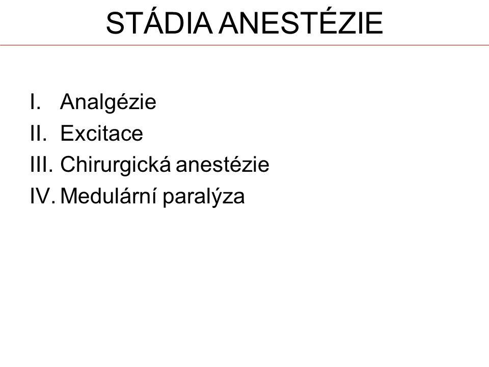 STÁDIA ANESTÉZIE I.Analgézie II.Excitace III.Chirurgická anestézie IV.Medulární paralýza