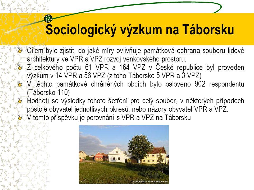 Sociologický výzkum na Táborsku Cílem bylo zjistit, do jaké míry ovlivňuje památková ochrana souboru lidové architektury ve VPR a VPZ rozvoj venkovského prostoru.