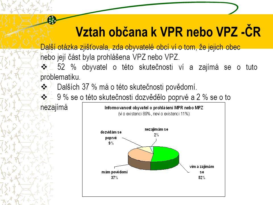 Vztah občana k VPR nebo VPZ -ČR Další otázka zjišťovala, zda obyvatelé obcí ví o tom, že jejich obec nebo její část byla prohlášena VPZ nebo VPZ.  52