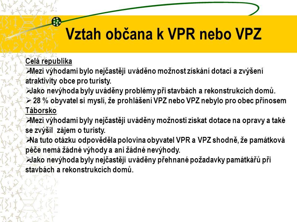 Vztah občana k VPR nebo VPZ Celá republika  Mezi výhodami bylo nejčastěji uváděno možnost získání dotací a zvýšení atraktivity obce pro turisty.  Ja