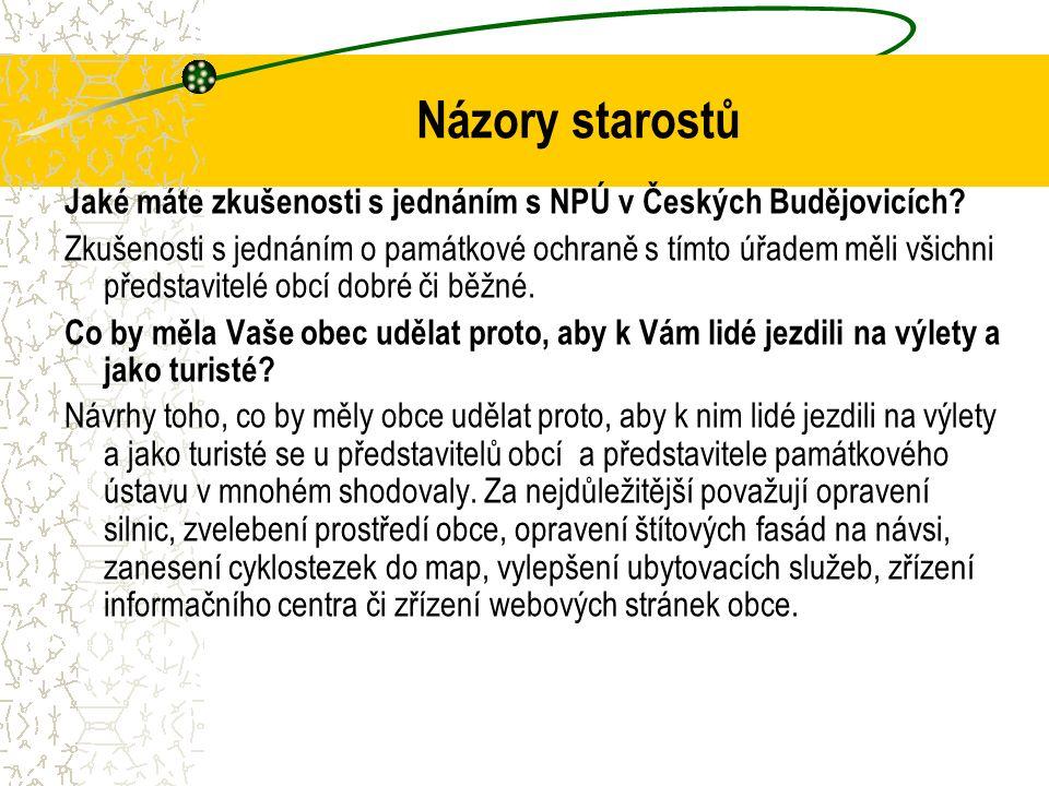 Názory starostů Jaké máte zkušenosti s jednáním s NPÚ v Českých Budějovicích? Zkušenosti s jednáním o památkové ochraně s tímto úřadem měli všichni př