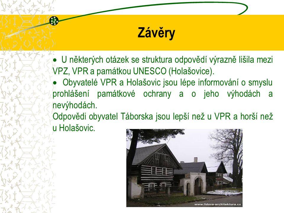 Závěry  U některých otázek se struktura odpovědí výrazně lišila mezi VPZ, VPR a památkou UNESCO (Holašovice).  Obyvatelé VPR a Holašovic jsou lépe i