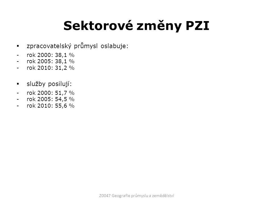 Sektorové změny PZI  zpracovatelský průmysl oslabuje: -rok 2000: 38,1 % -rok 2005: 38,1 % -rok 2010: 31,2 %  služby posilují: -rok 2000: 51,7 % -rok