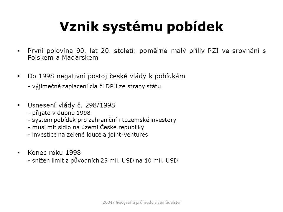 Vznik systému pobídek  První polovina 90. let 20.