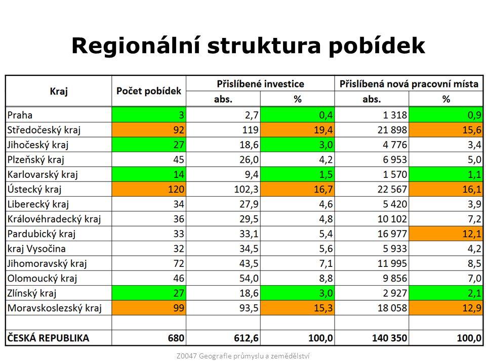 Regionální struktura pobídek Z0047 Geografie průmyslu a zemědělství