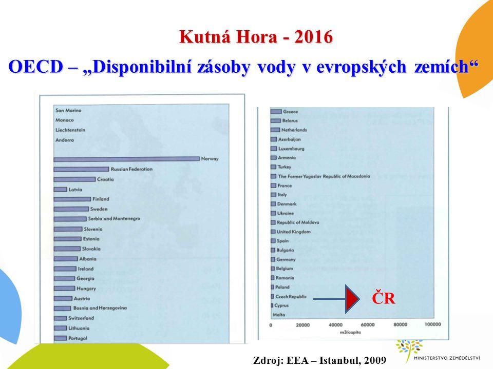 """Kutná Hora - 2016 OECD – """"Disponibilní zásoby vody v evropských zemích"""" Zdroj: EEA – Istanbul, 2009 ČR"""